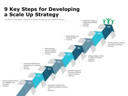 9 Key Steps For Developing A Scale Up Strategy