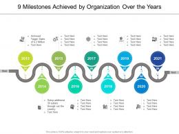 9 Milestones Achieved By Organization Over The Years