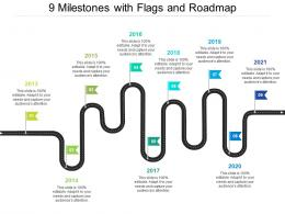 9 Milestones With Flags And Roadmap