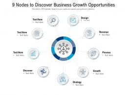 9 Nodes To Discover Business Growth Opportunities