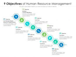 9 Objectives Of Human Resource Management