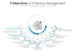 9 Objectives Of IT Service Management