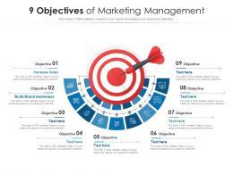 9 Objectives Of Marketing Management