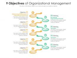 9 Objectives Of Organizational Management