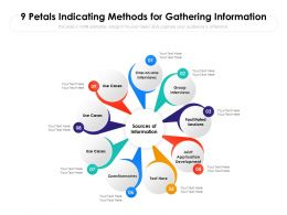 9 Petals Indicating Methods For Gathering Information