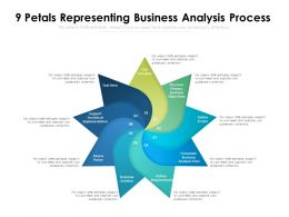 9 Petals Representing Business Analysis Process