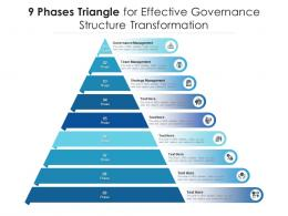 9 Phases Triangle For Effective Governance Structure Transformation