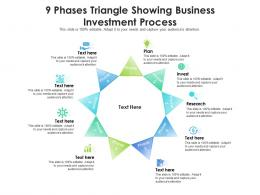 9 Phases Triangle Showing Business Investment Process