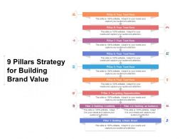 9 Pillars Strategy For Building Brand Value