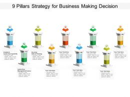 9 Pillars Strategy For Business Making Decision
