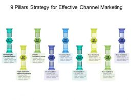 9 Pillars Strategy For Effective Channel Marketing