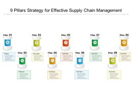 9 Pillars Strategy For Effective Supply Chain Management