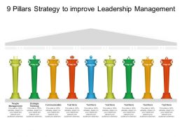 9 Pillars Strategy To Improve Leadership Management