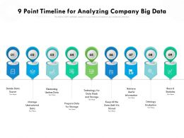 9 Point Timeline For Analyzing Company Big Data