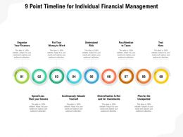 9 Point Timeline For Individual Financial Management