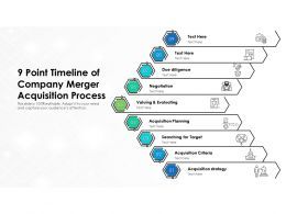 9 Point Timeline Of Company Merger Acquisition Process