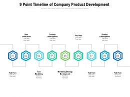 9 Point Timeline Of Company Product Development