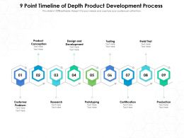 9 Point Timeline Of Depth Product Development Process