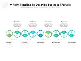 9 Point Timeline To Describe Business Lifecycle