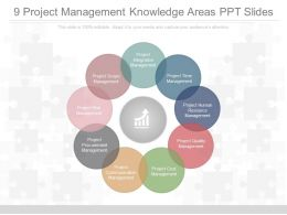 9 Project Management Knowledge Areas Ppt Slides