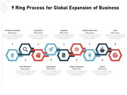 9 Ring Process For Global Expansion Of Business