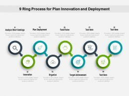 9 Ring Process For Plan Innovation And Deployment