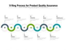 9 Ring Process For Product Quality Assurance