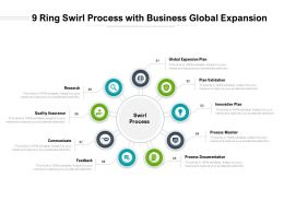 9 Ring Swirl Process With Business Global Expansion