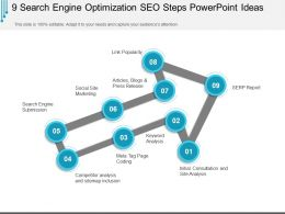 9 Search Engine Optimization Seo Steps Powerpoint Ideas