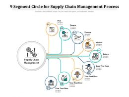 9 Segment Circle For Supply Chain Management Process