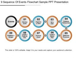 9 Sequence Of Events Flowchart Sample Ppt Presentation