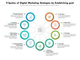 9 Spokes Of Digital Marketing Strategies By Establishing Goal
