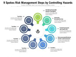 9 Spokes Risk Management Steps By Controlling Hazards