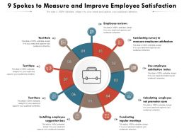 9 Spokes To Measure And Improve Employee Satisfaction