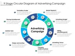 9 Stage Circular Diagram Of Advertising Campaign
