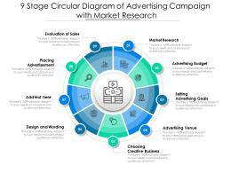 9 Stage Circular Diagram Of Advertising Campaign With Market Research