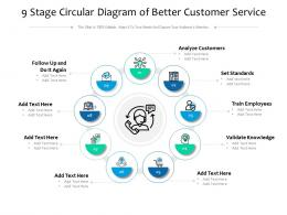 9 Stage Circular Diagram Of Better Customers Service