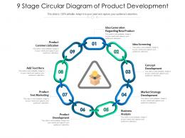 9 Stage Circular Diagram Of Product Development
