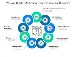 9 Stage Digital Marketing Trends In Circular Diagram