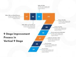 9 Stage Improvement Process In Vertical 9 Stage
