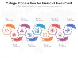 9 Stage Process Flow For Financial Investment