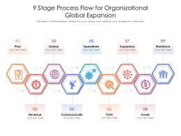 9 Stage Process Flow For Organizational Global Expansion