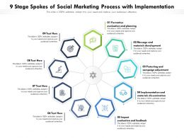 9 Stage Spokes Of Social Marketing Process With Implementation