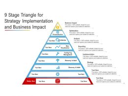9 Stage Triangle For Strategy Implementation And Business Impact
