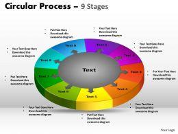 9 Stages Circular Process