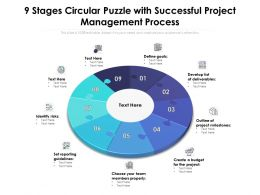 9 Stages Circular Puzzle With Successful Project Management Process