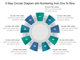 9 Step Circular Diagram With Numbering From One To Nine