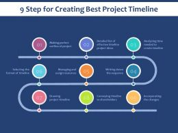 9 Step For Creating Best Project Timeline
