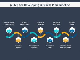 9 Step For Developing Business Plan Timeline