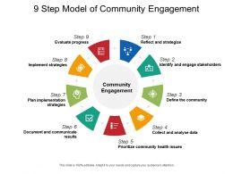9 Step Model Of Community Engagement